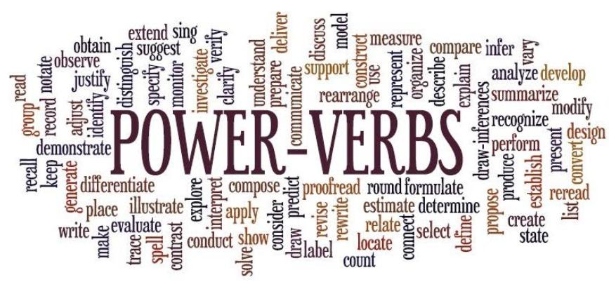 Power verbs para usar en el CV